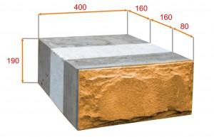 доставка бетона балашиха