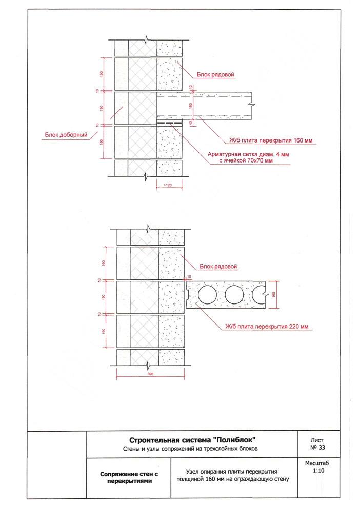 СНиП 3030187  Несущие и ограждающие конструкции