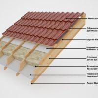 Особенности крыши из металлочерепицы
